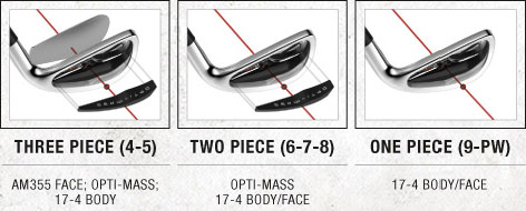 Nike VR Pro Cavity Irons Technology