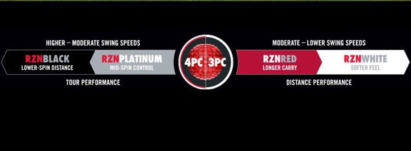 Which RZN is for you